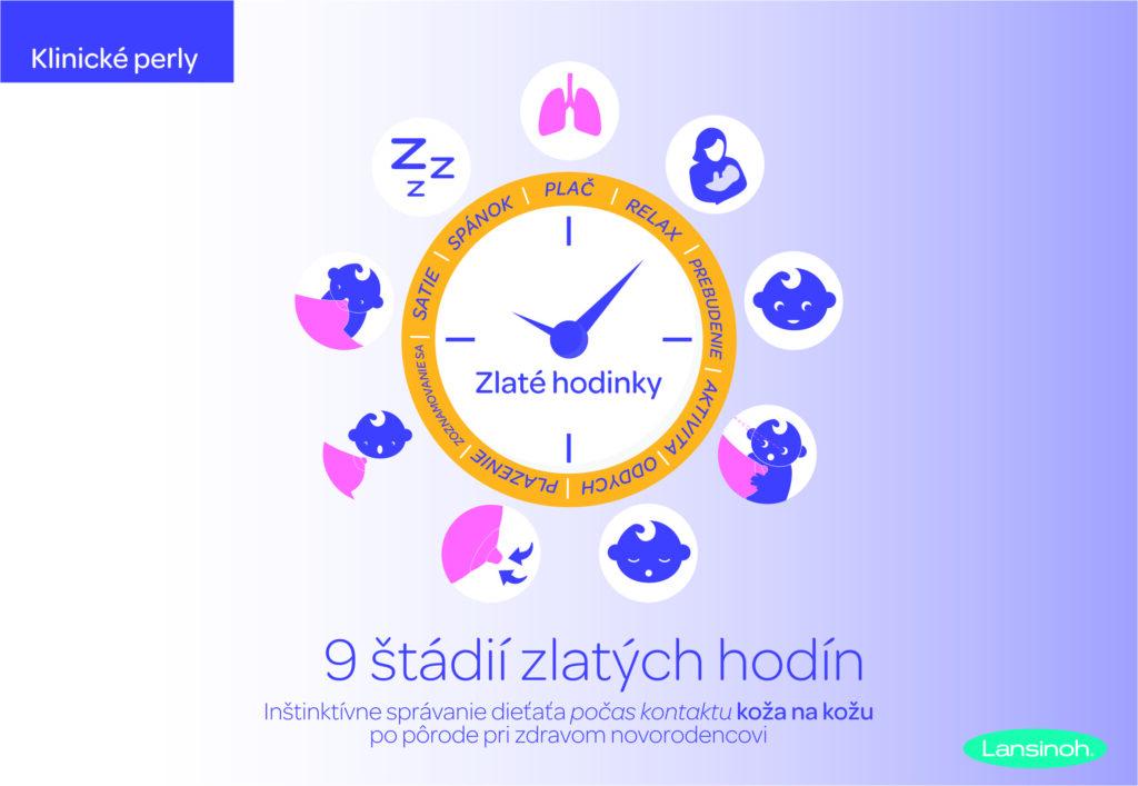 Zlatá hodina- prvá hodina života dieťaťa